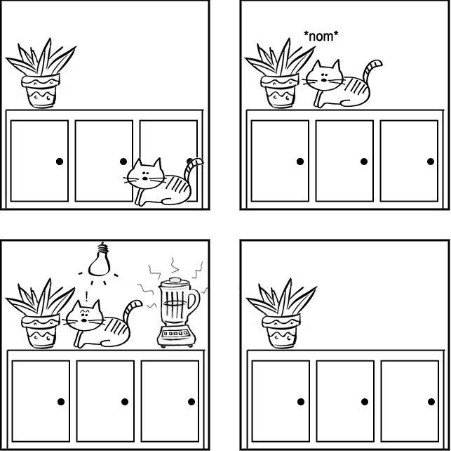 Cat In Blender. Tagged Blender Defender, Cats,